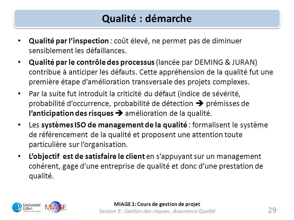 MIAGE 1: Cours de gestion de projet Session 9 : Gestion des risques, Assurance Qualité Qualité : démarche Qualité par linspection : coût élevé, ne per