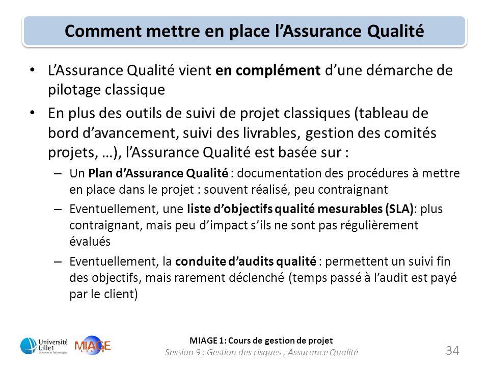 MIAGE 1: Cours de gestion de projet Session 9 : Gestion des risques, Assurance Qualité Comment mettre en place lAssurance Qualité LAssurance Qualité v