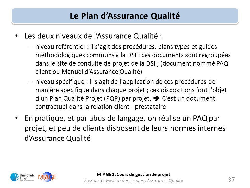 MIAGE 1: Cours de gestion de projet Session 9 : Gestion des risques, Assurance Qualité Le Plan dAssurance Qualité Les deux niveaux de lAssurance Quali