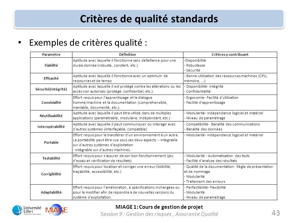 MIAGE 1: Cours de gestion de projet Session 9 : Gestion des risques, Assurance Qualité Critères de qualité standards Exemples de critères qualité : 43