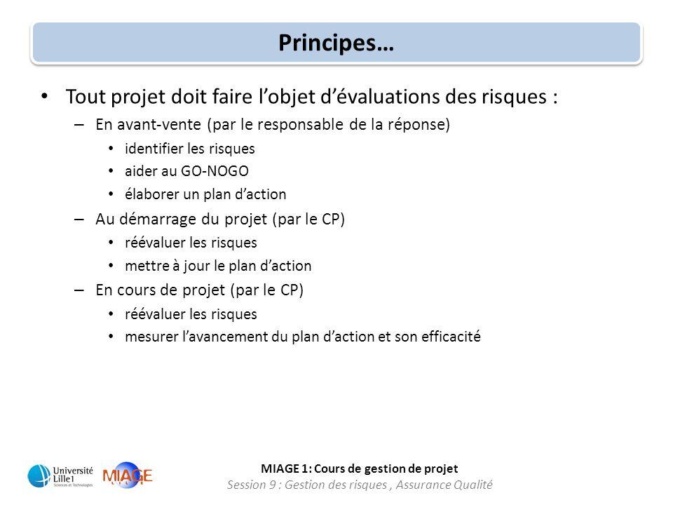 MIAGE 1: Cours de gestion de projet Session 9 : Gestion des risques, Assurance Qualité Principes… Tout projet doit faire lobjet dévaluations des risqu