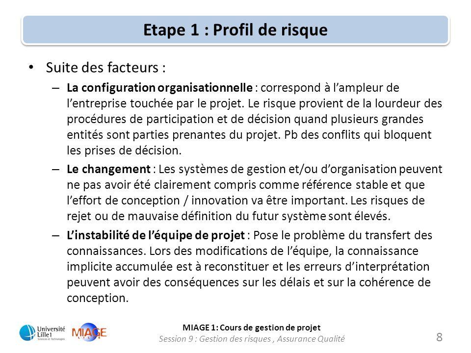 MIAGE 1: Cours de gestion de projet Session 9 : Gestion des risques, Assurance Qualité Exemple de PAQ Source : CNRS : http://www.dsi.cnrs.fr/conduite-projet/phasedeveloppement/qualite/pacq/basdevqual.htmhttp://www.dsi.cnrs.fr/conduite-projet/phasedeveloppement/qualite/pacq/basdevqual.htm 1.OBJET ET CARACTERISTIQUES DU PLAN D ASSURANCE ET CONTROLE QUALITE – 1.1 OBJECTIFS DU PLAN – Définir les objectifs du document – 1.2 DOMAINE D APPLICATION – Projet, Système dinformation, marché, domaine métier, … – 1.3 RESPONSABILITES DE REALISATION ET DE SUIVI DU PLAN – Qui crée le PAQ, qui le met à jour, qui contrôle – 1.4 DOCUMENTS APPLICABLES ET DOCUMENTS DE REFERENCE 1.4.1 Documents applicables : Documents contractuels 1.4.2 Documents de référence : Guides méthodologiques, manuels de développement, plans de nommage, … – 1.5 CRITERES ET PROCEDURE D EVOLUTION DU PACQ – Ce qui justifie une évolution du PAQ, comment appliquer une évolution de PAQ – 1.6 PROCEDURE DE DEROGATION AU PACQ – Peut on déroger au PAQ .