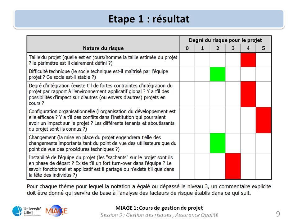 MIAGE 1: Cours de gestion de projet Session 9 : Gestion des risques, Assurance Qualité Etape 2 : les facteurs de risque du projet Les risques « incompressibles » doivent être regroupés par domaine.