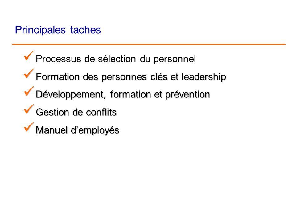 Principales taches Processus de sélection du personnel Formation des personnes clés et leadership Formation des personnes clés et leadership Formation