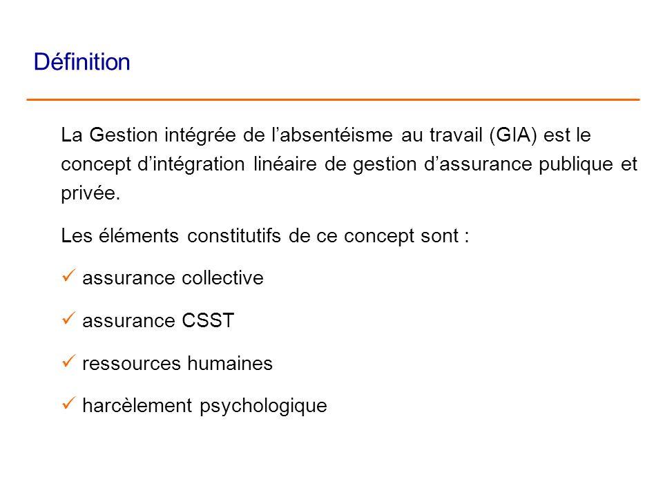 Définition La Gestion intégrée de labsentéisme au travail (GIA) est le concept dintégration linéaire de gestion dassurance publique et privée. Les élé