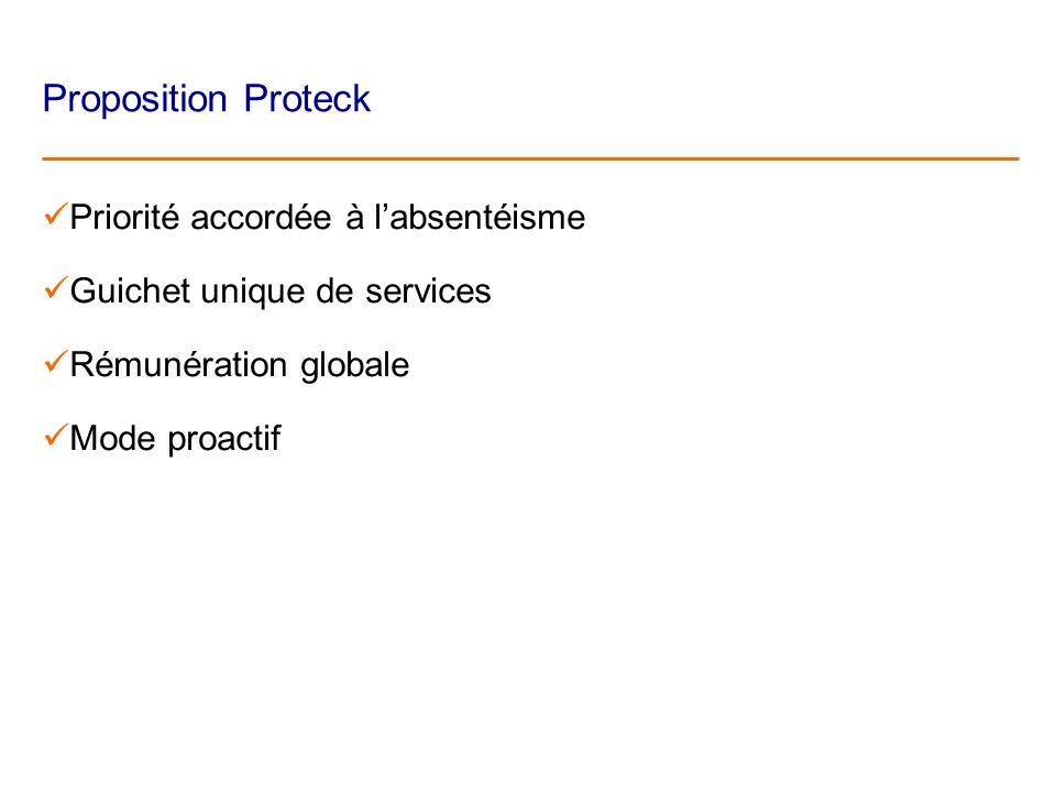 Proposition Proteck Priorité accordée à labsentéisme Guichet unique de services Rémunération globale Mode proactif
