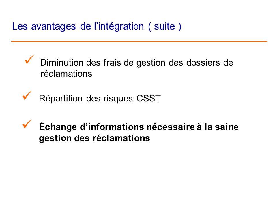 Les avantages de lintégration ( suite ) Diminution des frais de gestion des dossiers de réclamations Répartition des risques CSST Échange dinformations nécessaire à la saine gestion des réclamations