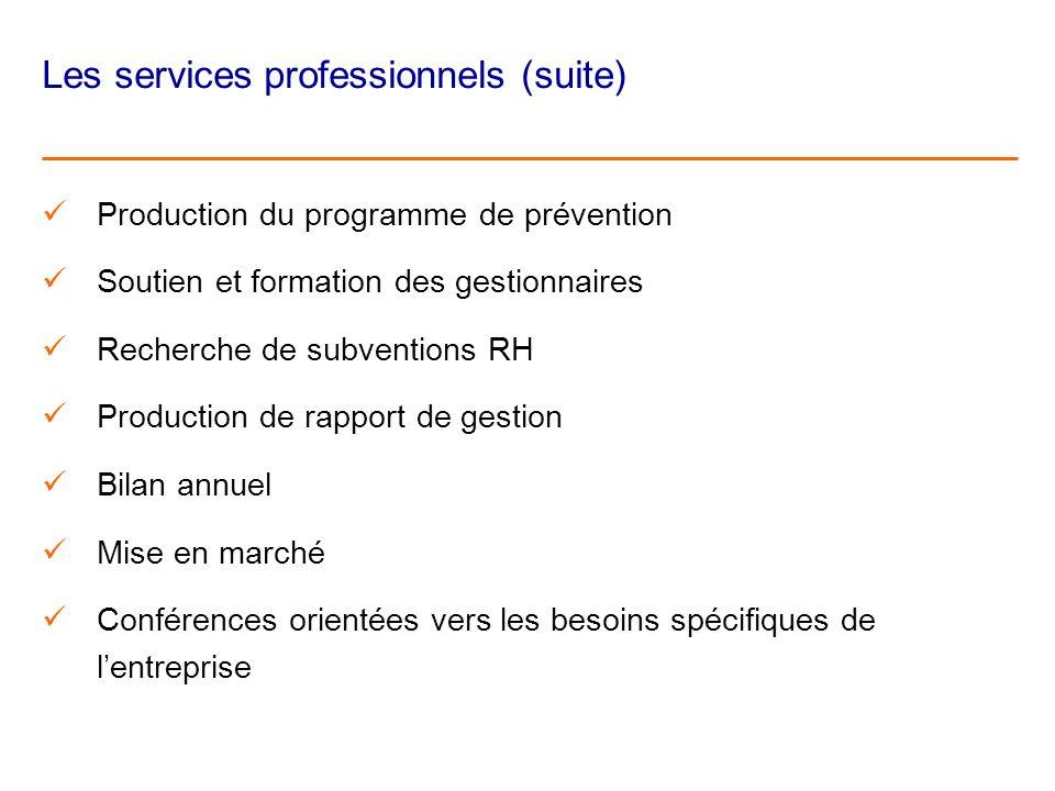 Les services professionnels (suite) Production du programme de prévention Soutien et formation des gestionnaires Recherche de subventions RH Productio