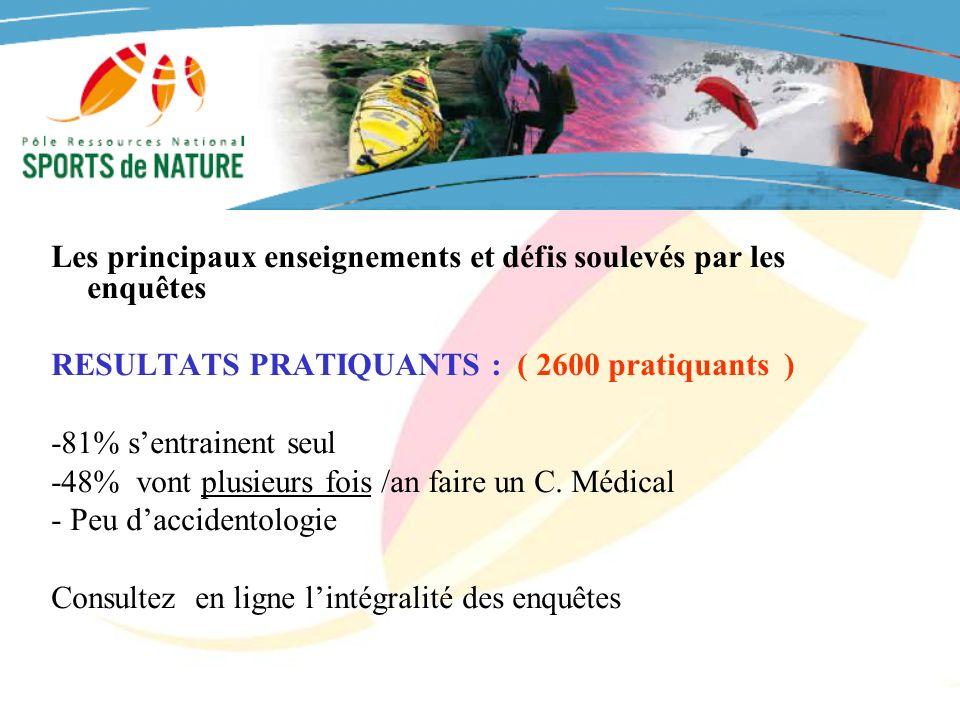 GROUPEMENT NATIONAL DES RAIDS MULTISPORTS DE NATURE - Ressources humaines * Les bénévoles du groupement *Contractualisation avec le PRNSN pour laccompagnement du GNRMN à hauteur de 50% ETP.