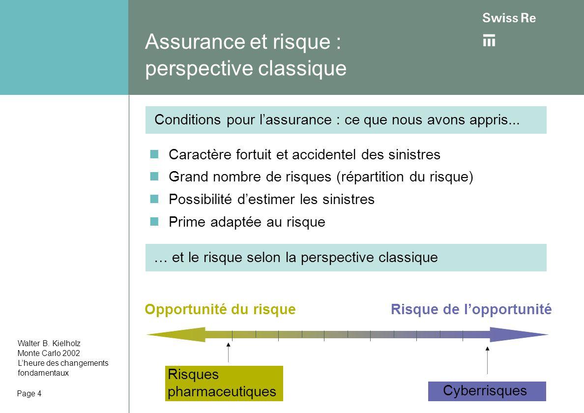 Page 4 Assurance et risque : perspective classique Conditions pour lassurance : ce que nous avons appris...