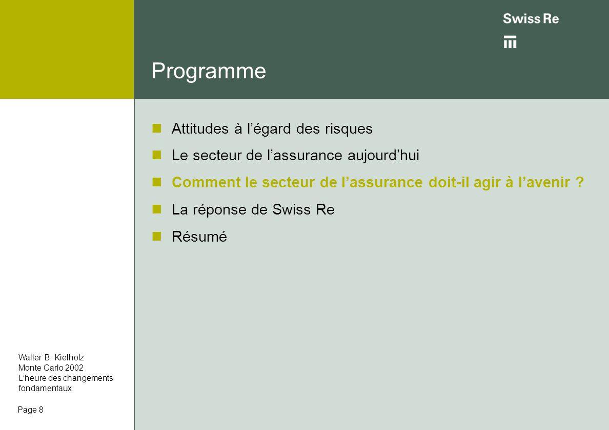 Page 8 Programme Attitudes à légard des risques Le secteur de lassurance aujourdhui Comment le secteur de lassurance doit-il agir à lavenir .