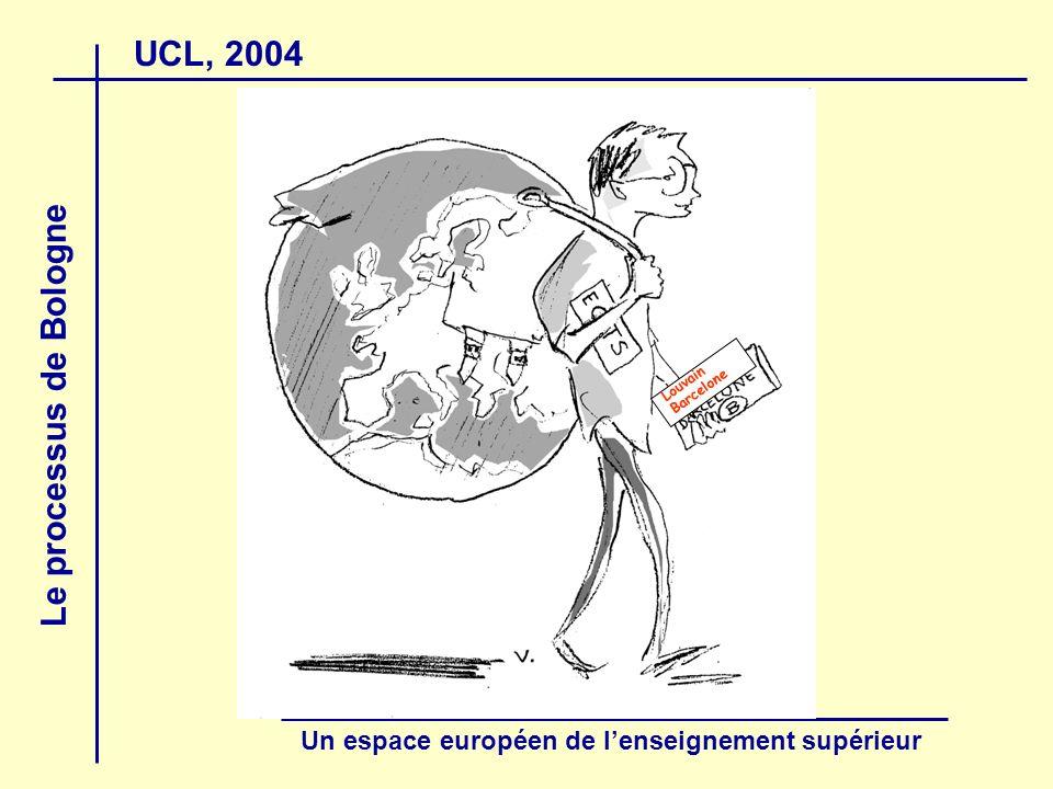 UCL, 2004 Le processus de Bologne Un espace européen de lenseignement supérieur LE PROCESSUS DE BOLOGNE Une nouvelle union européenne pour léducation Ph.