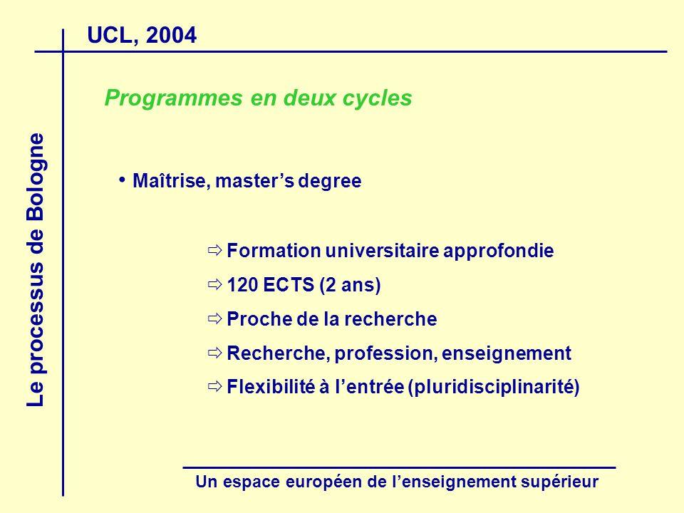 UCL, 2004 Le processus de Bologne Un espace européen de lenseignement supérieur Programmes en deux cycles Maîtrise, masters degree Formation universit