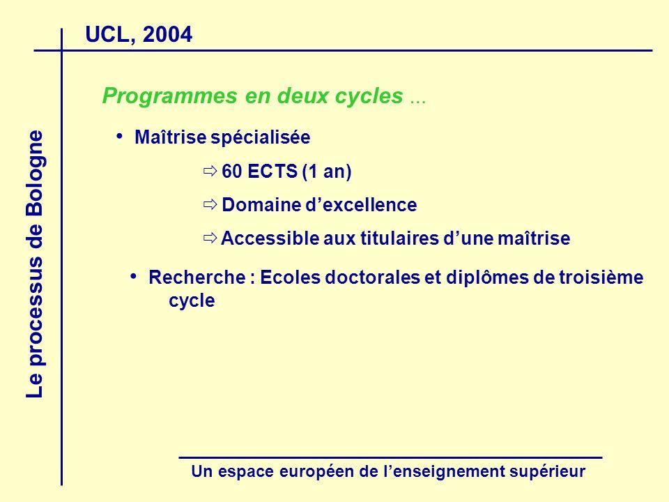 UCL, 2004 Le processus de Bologne Un espace européen de lenseignement supérieur Programmes en deux cycles … Maîtrise spécialisée 60 ECTS (1 an) Domain