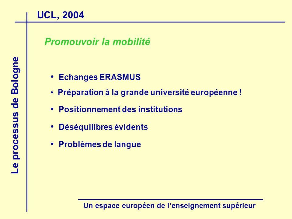 UCL, 2004 Le processus de Bologne Un espace européen de lenseignement supérieur Promouvoir la mobilité Echanges ERASMUS Préparation à la grande univer