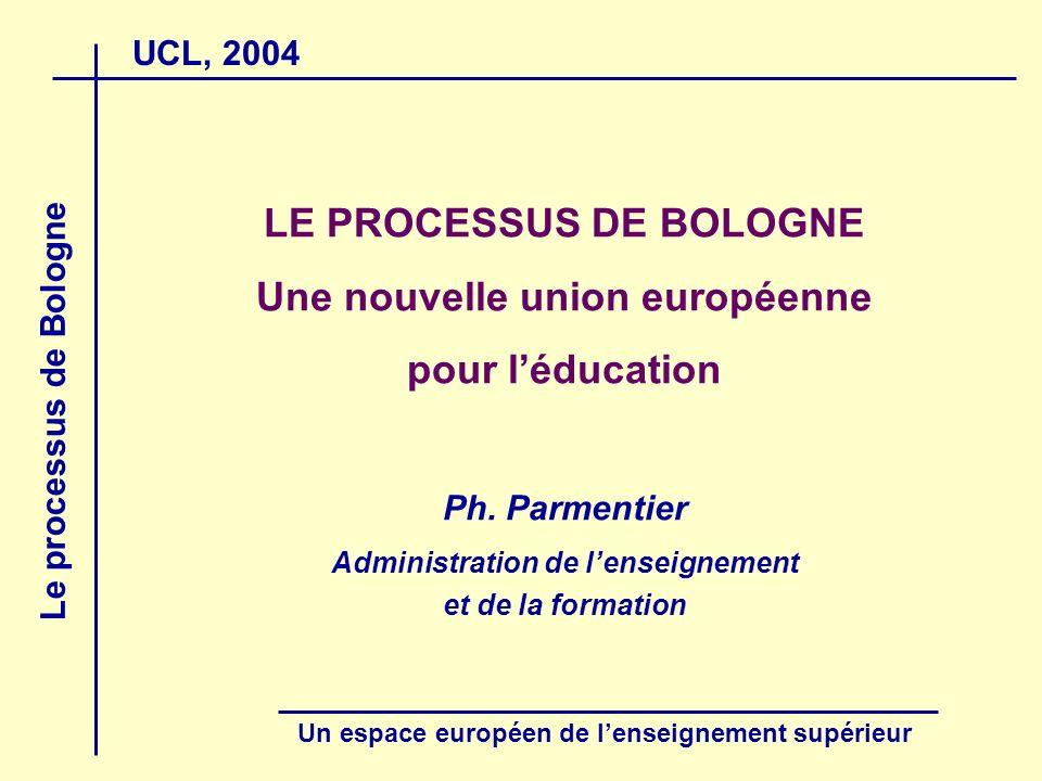 UCL, 2004 Le processus de Bologne Un espace européen de lenseignement supérieur 1 année = 60 crédits 1 année = 60 crédits 1 année = 40 semaines de 36h = 1440h 1 année = 40 semaines de 36h = 1440h 1 crédit = 24h de travail étudiant 1 crédit = 24h de travail étudiant Définition CfB du crédit