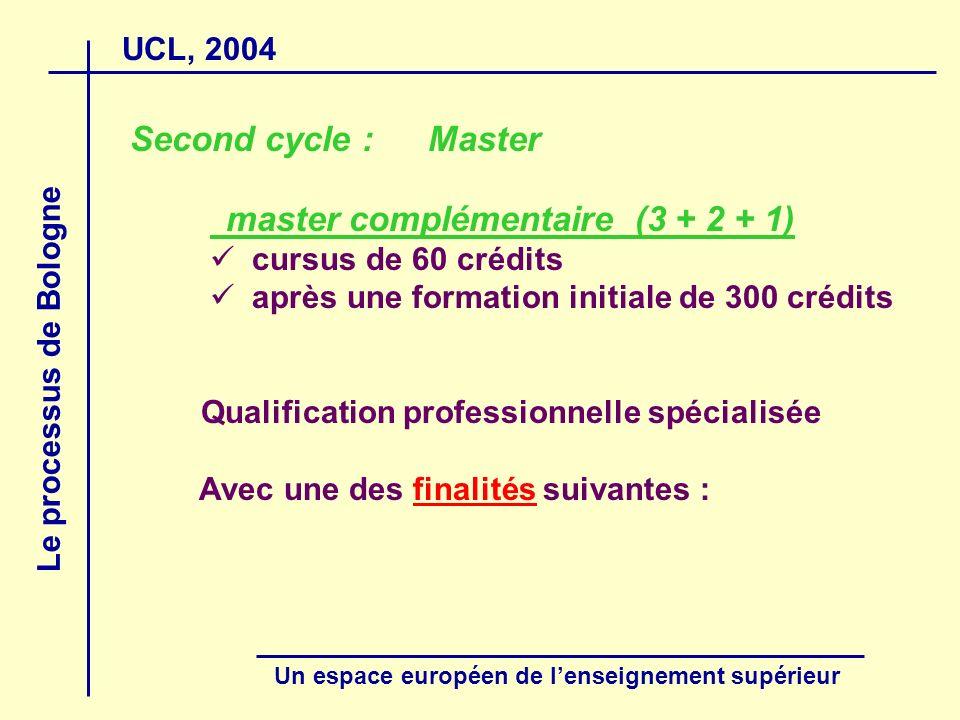UCL, 2004 Le processus de Bologne Un espace européen de lenseignement supérieur Second cycle : Master master complémentaire (3 + 2 + 1) cursus de 60 c