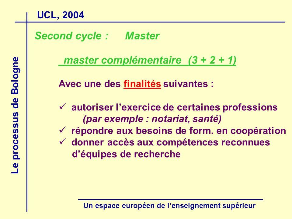 UCL, 2004 Le processus de Bologne Un espace européen de lenseignement supérieur Second cycle : Master master complémentaire (3 + 2 + 1) Avec une des f