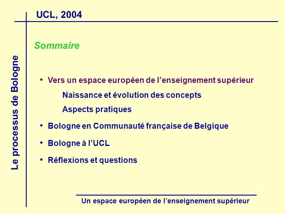 UCL, 2004 Le processus de Bologne Un espace européen de lenseignement supérieur Le paysage universitaire européen 4000 dans l Europe 3300 établissements dans lUnion européenne 12.5 millions d étudiants pour l année 2000 importante hétérogénéité : culturelle, législative, linguistique, scientifique...