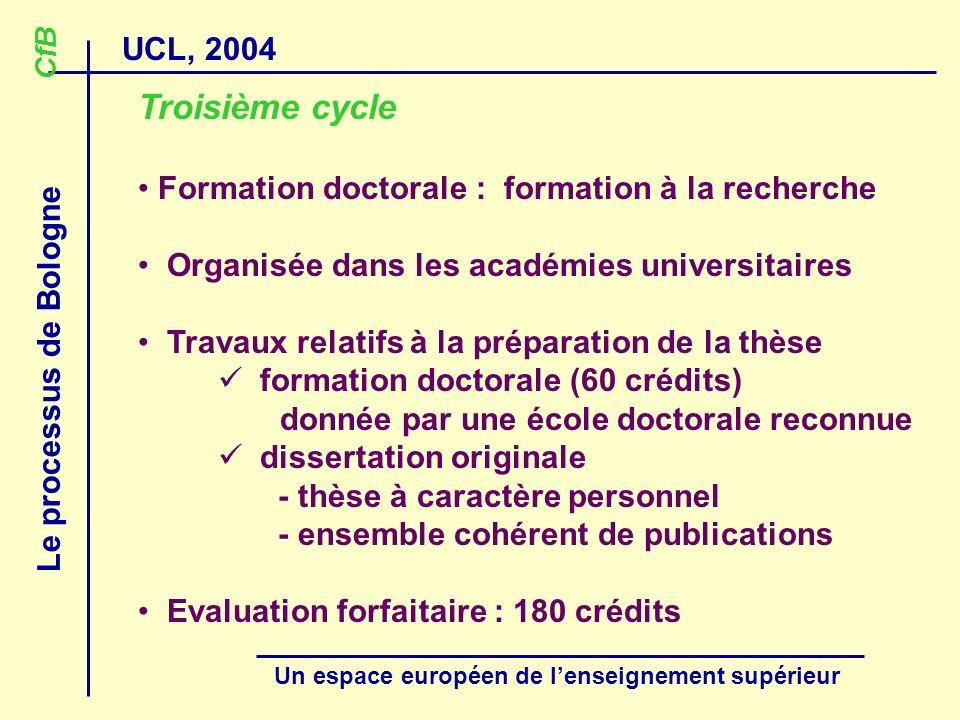 UCL, 2004 Le processus de Bologne Un espace européen de lenseignement supérieur Troisième cycle Formation doctorale : formation à la recherche Organis