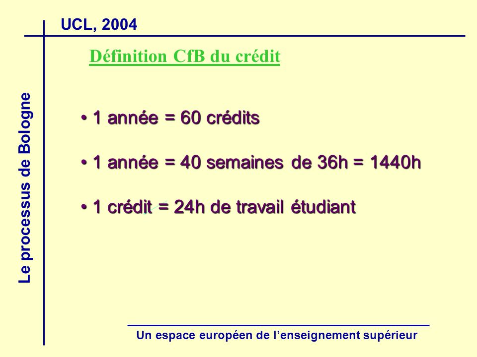 UCL, 2004 Le processus de Bologne Un espace européen de lenseignement supérieur 1 année = 60 crédits 1 année = 60 crédits 1 année = 40 semaines de 36h