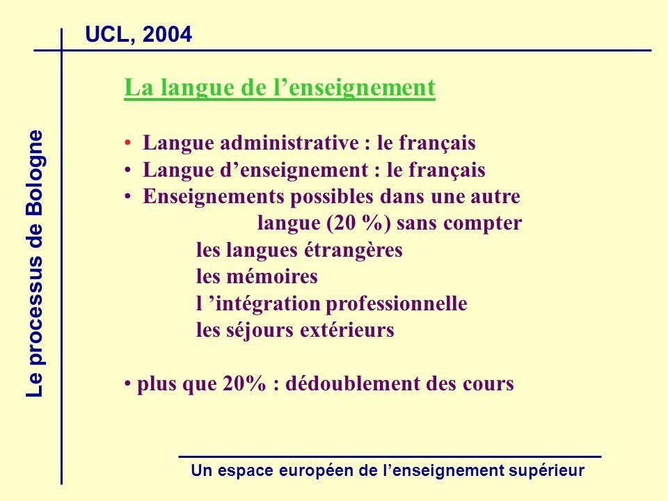 UCL, 2004 Le processus de Bologne Un espace européen de lenseignement supérieur La langue de lenseignement Langue administrative : le français Langue