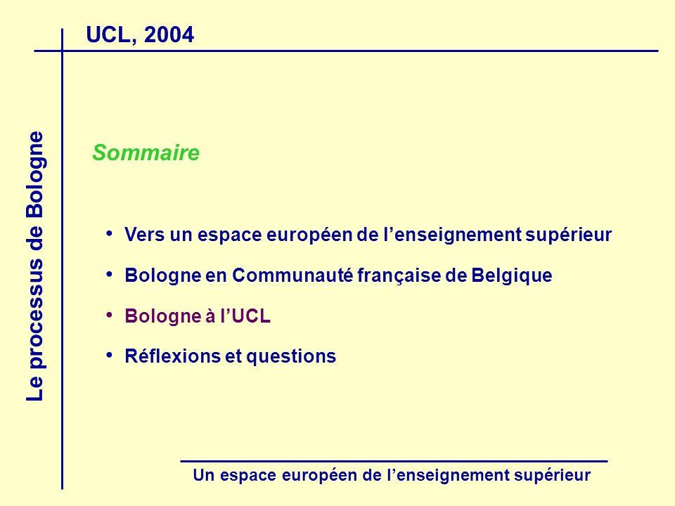 UCL, 2004 Le processus de Bologne Un espace européen de lenseignement supérieur Sommaire Vers un espace européen de lenseignement supérieur Bologne en