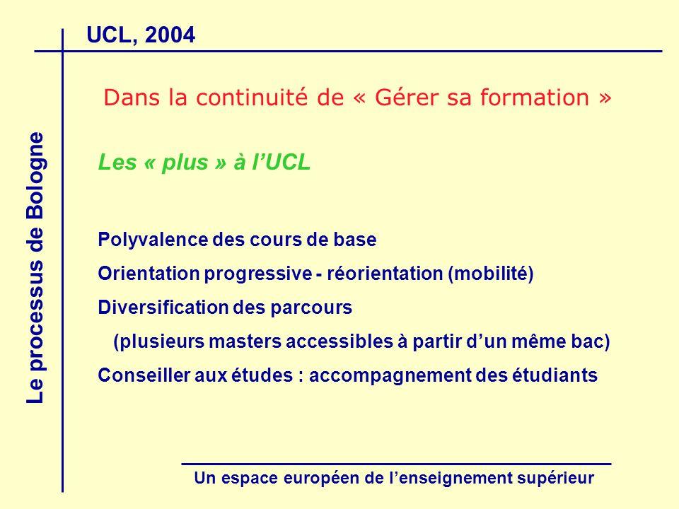 UCL, 2004 Le processus de Bologne Un espace européen de lenseignement supérieur Les « plus » à lUCL Polyvalence des cours de base Orientation progress