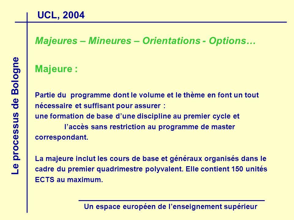 UCL, 2004 Le processus de Bologne Un espace européen de lenseignement supérieur Majeures – Mineures – Orientations - Options… Majeure : Partie du prog