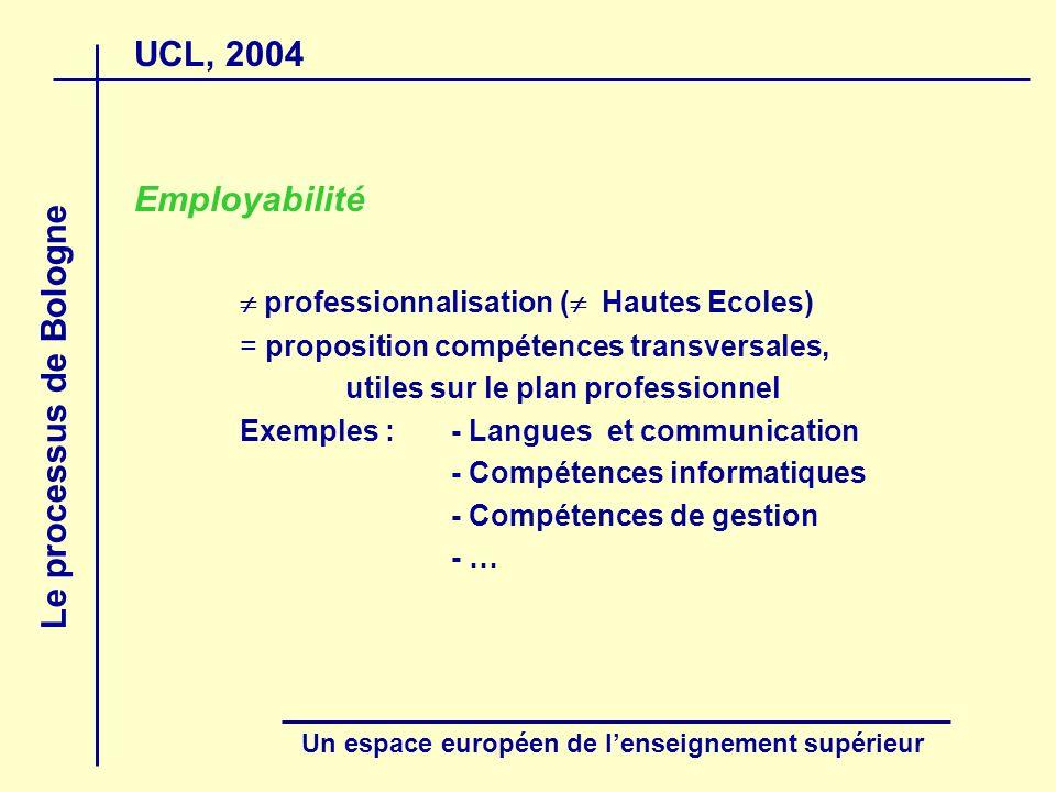 UCL, 2004 Le processus de Bologne Un espace européen de lenseignement supérieur Employabilité professionnalisation ( Hautes Ecoles) = proposition compétences transversales, utiles sur le plan professionnel Exemples :- Langues et communication - Compétences informatiques - Compétences de gestion - …