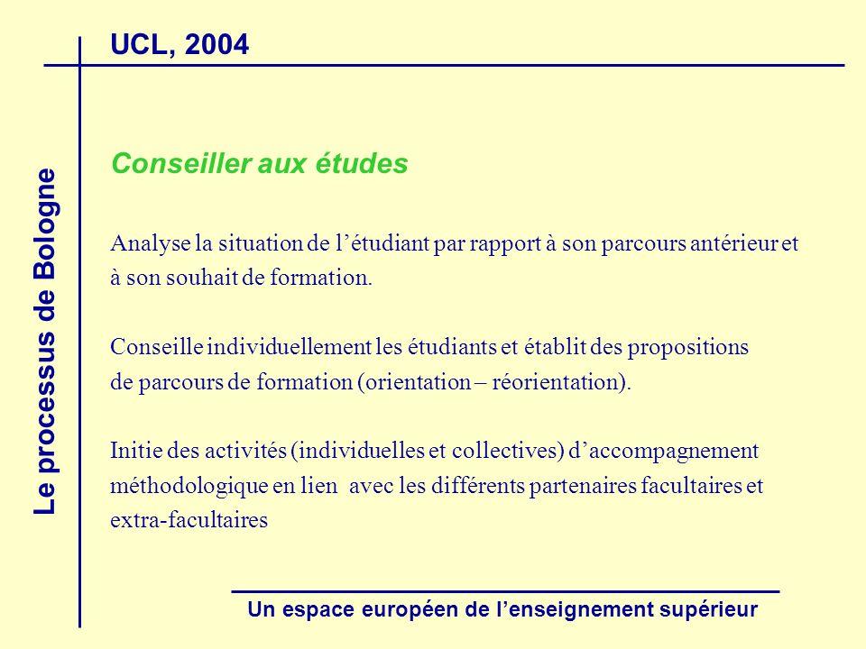 UCL, 2004 Le processus de Bologne Un espace européen de lenseignement supérieur Conseiller aux études Analyse la situation de létudiant par rapport à son parcours antérieur et à son souhait de formation.