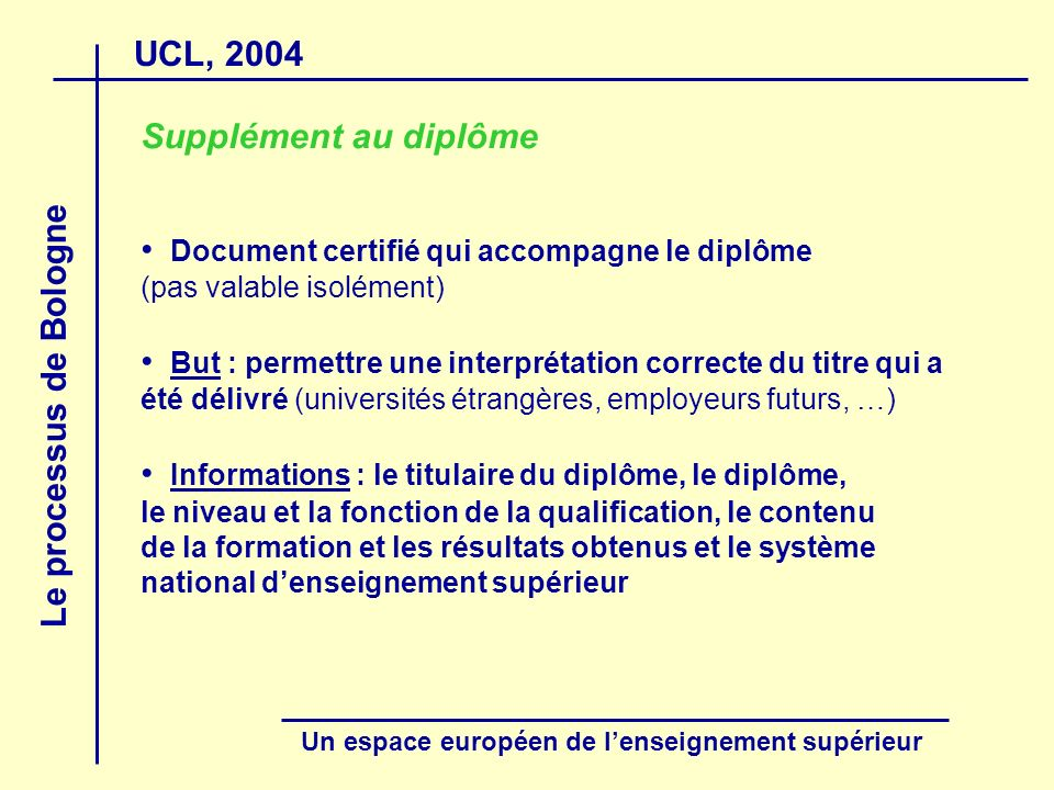 UCL, 2004 Le processus de Bologne Un espace européen de lenseignement supérieur Supplément au diplôme Document certifié qui accompagne le diplôme (pas