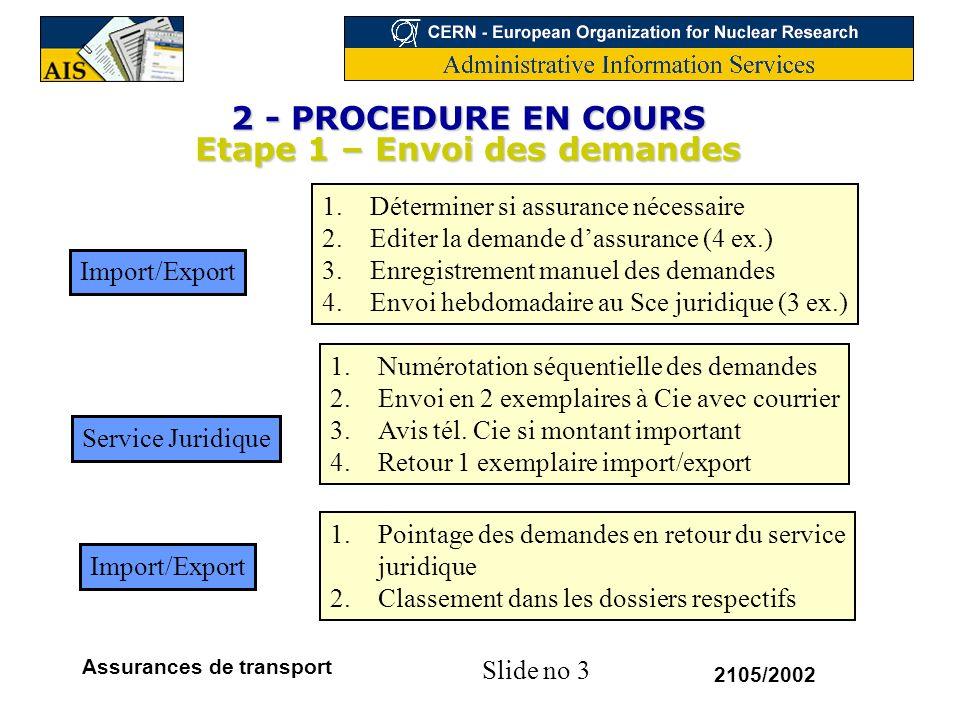 Slide no 3 2105/2002 Assurances de transport 2 - PROCEDURE EN COURS Etape 1 – Envoi des demandes Import/Export 1.Déterminer si assurance nécessaire 2.