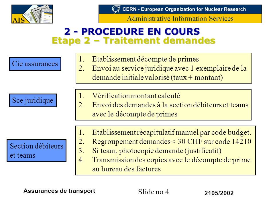 Slide no 15 2105/2002 Assurances de transport 4 – PROCEDURE PROPOSEE : PARAMETRAGE Articles Assurance de transport