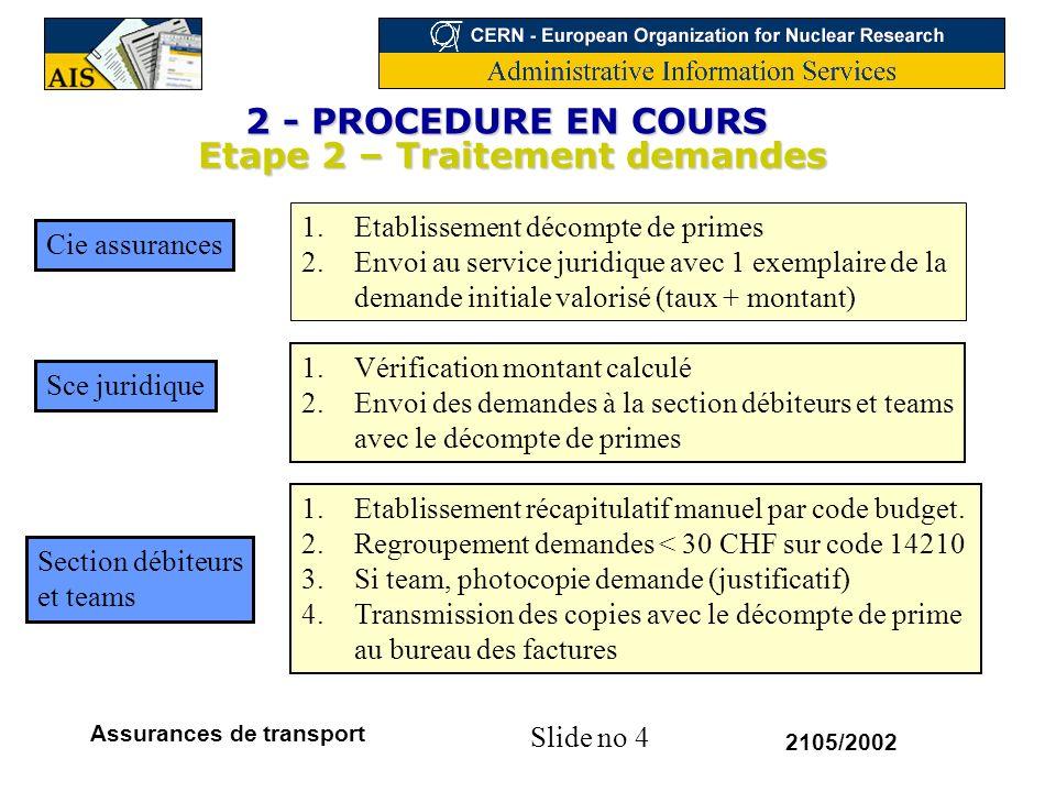Slide no 4 2105/2002 Assurances de transport 2 - PROCEDURE EN COURS Etape 2 – Traitement demandes Cie assurances 1.Etablissement décompte de primes 2.