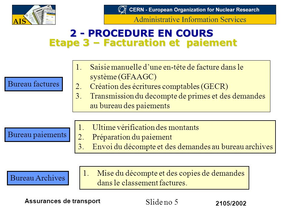 Slide no 6 2105/2002 Assurances de transport 2 - PROCEDURE EN COURS Schéma global Import/Export Compagnie dassurances Service juridique Section débiteurs et teams Bureau des factures Bureau paiements Bureau Archives Envoi des demandes dassurance ( 3 ex.) Retour 1 exemplaire(délai 15 j) Transmission des demandes (2 ex,) Retour 1 ex.