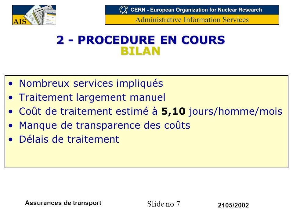 Slide no 7 2105/2002 Assurances de transport 2 - PROCEDURE EN COURS BILAN Nombreux services impliqués Traitement largement manuel Coût de traitement e