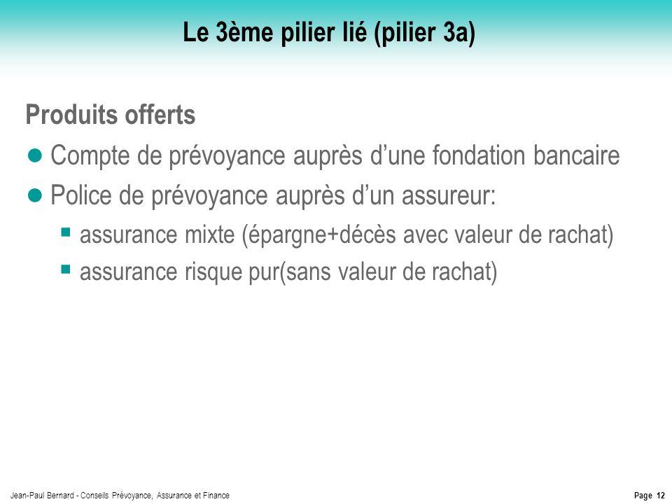 Page 12 Jean-Paul Bernard - Conseils Prévoyance, Assurance et Finance Le 3ème pilier lié (pilier 3a) Produits offerts Compte de prévoyance auprès dune