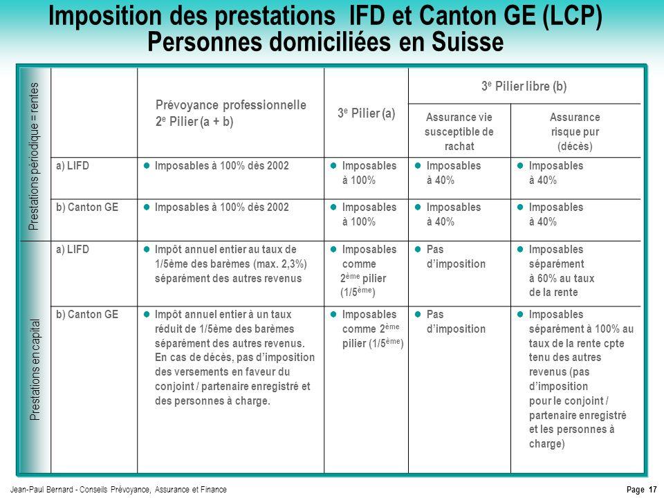 Page 17 Jean-Paul Bernard - Conseils Prévoyance, Assurance et Finance Prévoyance professionnelle 2 e Pilier (a + b) 3 e Pilier (a) 3 e Pilier libre (b