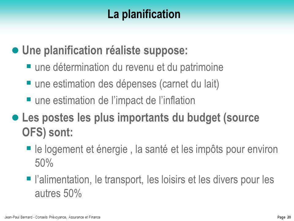 Page 20 Jean-Paul Bernard - Conseils Prévoyance, Assurance et Finance La planification Une planification réaliste suppose: une détermination du revenu