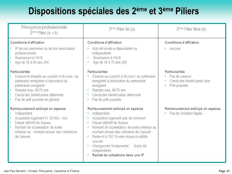 Page 23 Jean-Paul Bernard - Conseils Prévoyance, Assurance et Finance Prévoyance professionnelle 2 ème Pilier (a + b) Conditions daffiliation IP de so