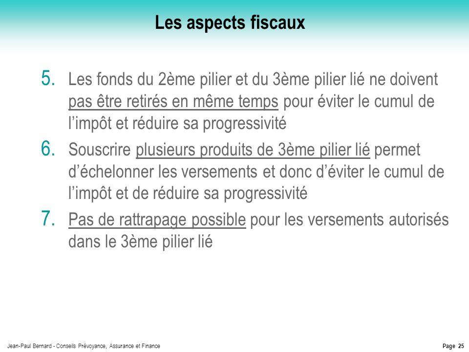 Page 25 Jean-Paul Bernard - Conseils Prévoyance, Assurance et Finance Les aspects fiscaux 5. Les fonds du 2ème pilier et du 3ème pilier lié ne doivent
