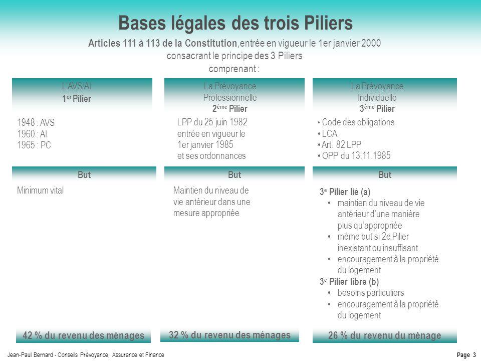 Page 14 Jean-Paul Bernard - Conseils Prévoyance, Assurance et Finance 1.