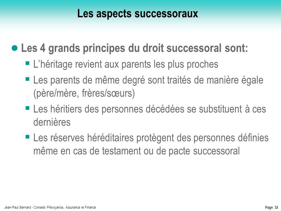 Page 32 Jean-Paul Bernard - Conseils Prévoyance, Assurance et Finance Les aspects successoraux Les 4 grands principes du droit successoral sont: Lhéri