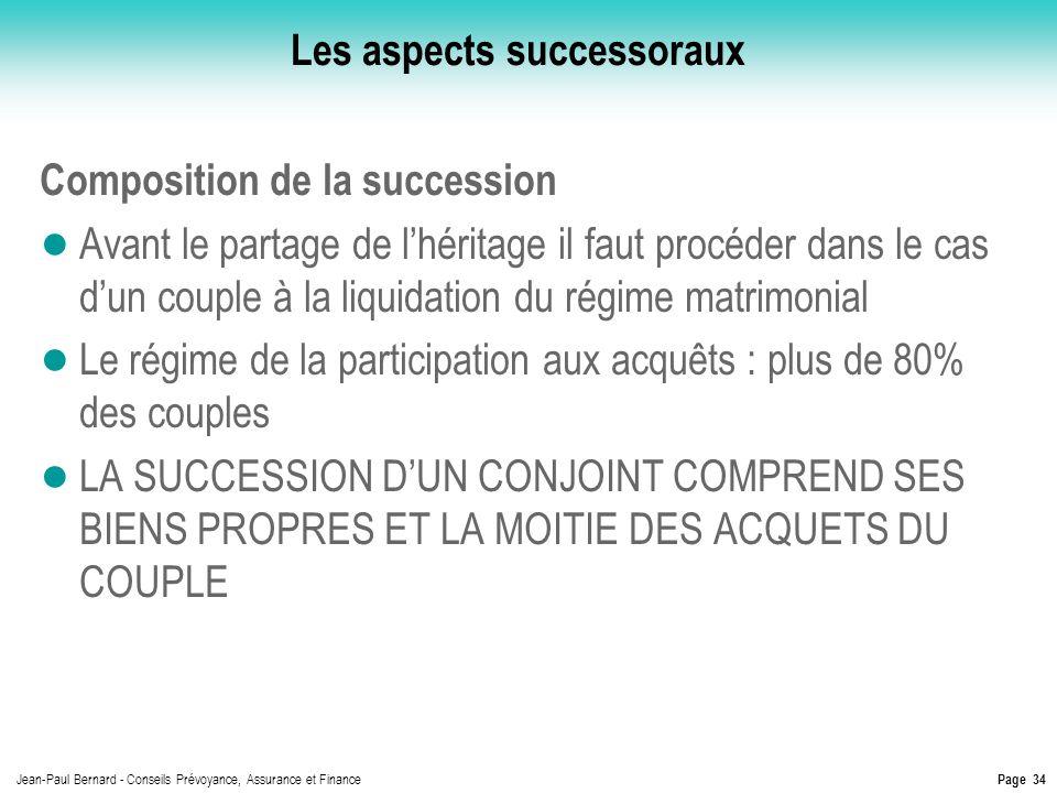 Page 34 Jean-Paul Bernard - Conseils Prévoyance, Assurance et Finance Les aspects successoraux Composition de la succession Avant le partage de lhérit
