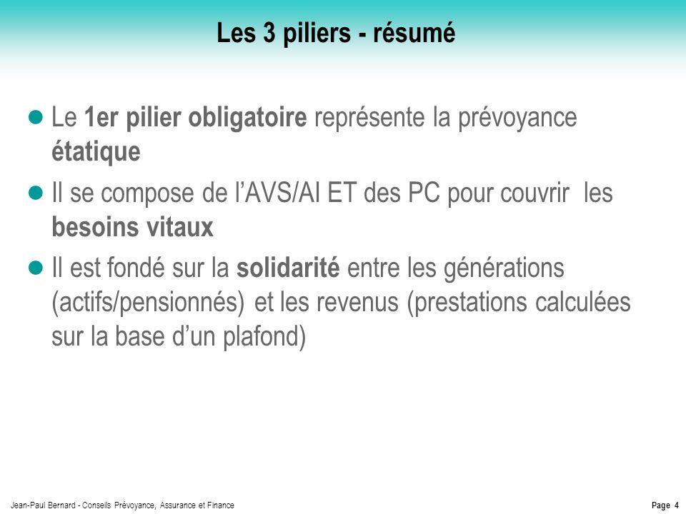 Page 4 Jean-Paul Bernard - Conseils Prévoyance, Assurance et Finance Les 3 piliers - résumé Le 1er pilier obligatoire représente la prévoyance étatiqu