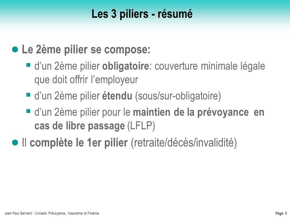 Page 5 Jean-Paul Bernard - Conseils Prévoyance, Assurance et Finance Les 3 piliers - résumé Le 2ème pilier se compose: dun 2ème pilier obligatoire : c