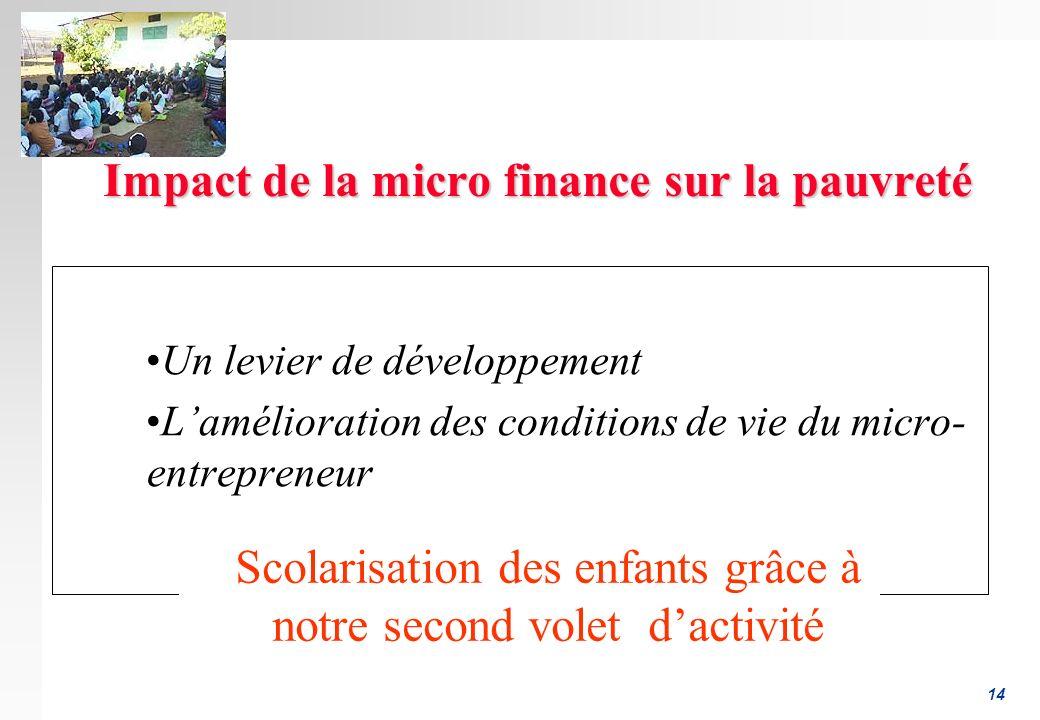 14 Impact de la micro finance sur la pauvreté Un levier de développement Lamélioration des conditions de vie du micro- entrepreneur Scolarisation des