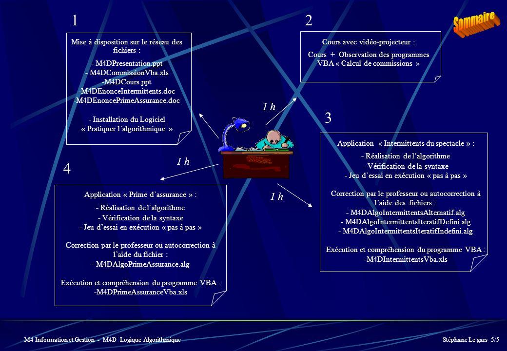 Cours avec vidéo-projecteur : Cours + Observation des programmes VBA « Calcul de commissions » Mise à disposition sur le réseau des fichiers : - M4DPresentation.ppt - M4DCommissionVba.xls -M4DCours.ppt -M4DEnonceIntermittents.doc -M4DEnoncePrimeAssurance.doc - Installation du Logiciel « Pratiquer lalgorithmique » 3 21 Application « Intermittents du spectacle » : - Réalisation de lalgorithme - Vérification de la syntaxe - Jeu dessai en exécution « pas à pas » Correction par le professeur ou autocorrection à laide des fichiers : - M4DAlgoIntermittentsAlternatif.alg - M4DAlgoIntermittentsIteratifDefini.alg - M4DAlgoIntermittentsIteratifIndefini.alg Exécution et compréhension du programme VBA : -M4DIntermittentsVba.xls Application « Prime dassurance » : - Réalisation de lalgorithme - Vérification de la syntaxe - Jeu dessai en exécution « pas à pas » Correction par le professeur ou autocorrection à laide du fichier : - M4DAlgoPrimeAssurance.alg Exécution et compréhension du programme VBA : -M4DPrimeAssuranceVba.xls 1 h 4 Stéphane Le gars 5/5M4 Information et Gestion - M4D Logique Algorithmique