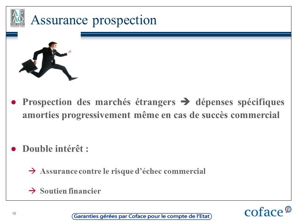 18 Prospection des marchés étrangers dépenses spécifiques amorties progressivement même en cas de succès commercial Double intérêt : Assurance contre